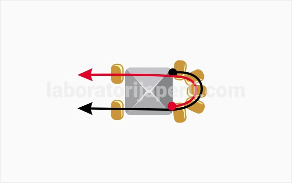 Duo narukvica korak 5